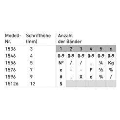 Beispiel Trodat Ziffernstempel 15126 Schrifte und Sonderzeichen